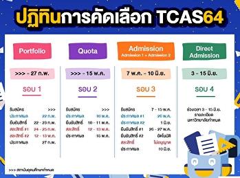 ปฎิทินการคัดเลือกในแต่ละรอบของระบบ TCAS64