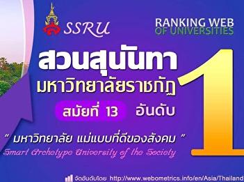 Webometric U-Ranking